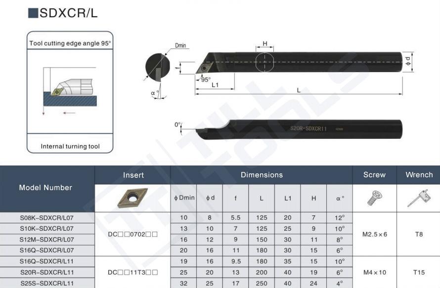 SDXCR-Bohrstange-Innendrehmeissel
