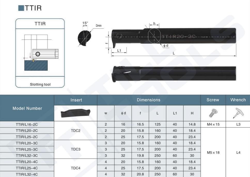 TTIR-Stechhalter-Einstechhalter