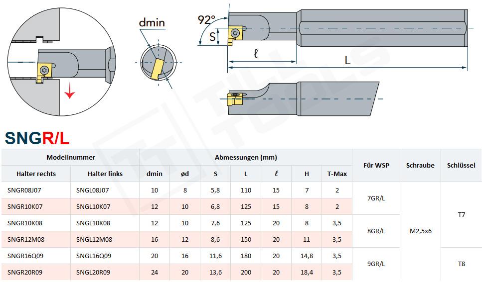SNGR-Stechhalter-Einstechhalter-Details