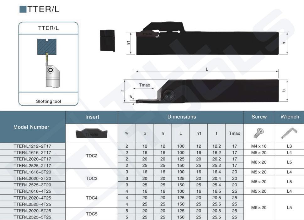TTER-Stechhalter-Einstechhalter-Details