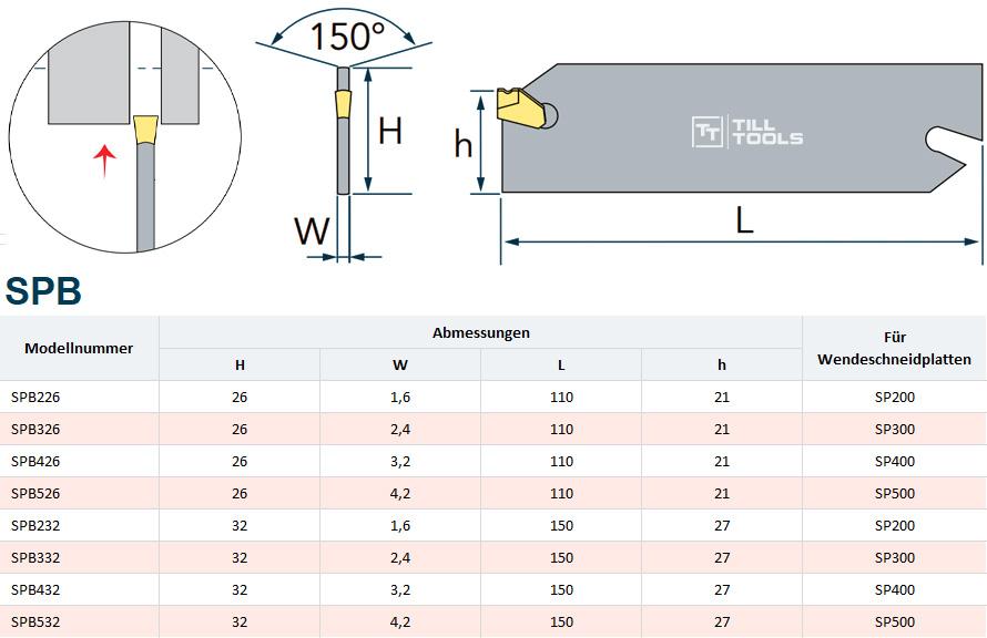 Stechschwert Abstechschwert SPB Details