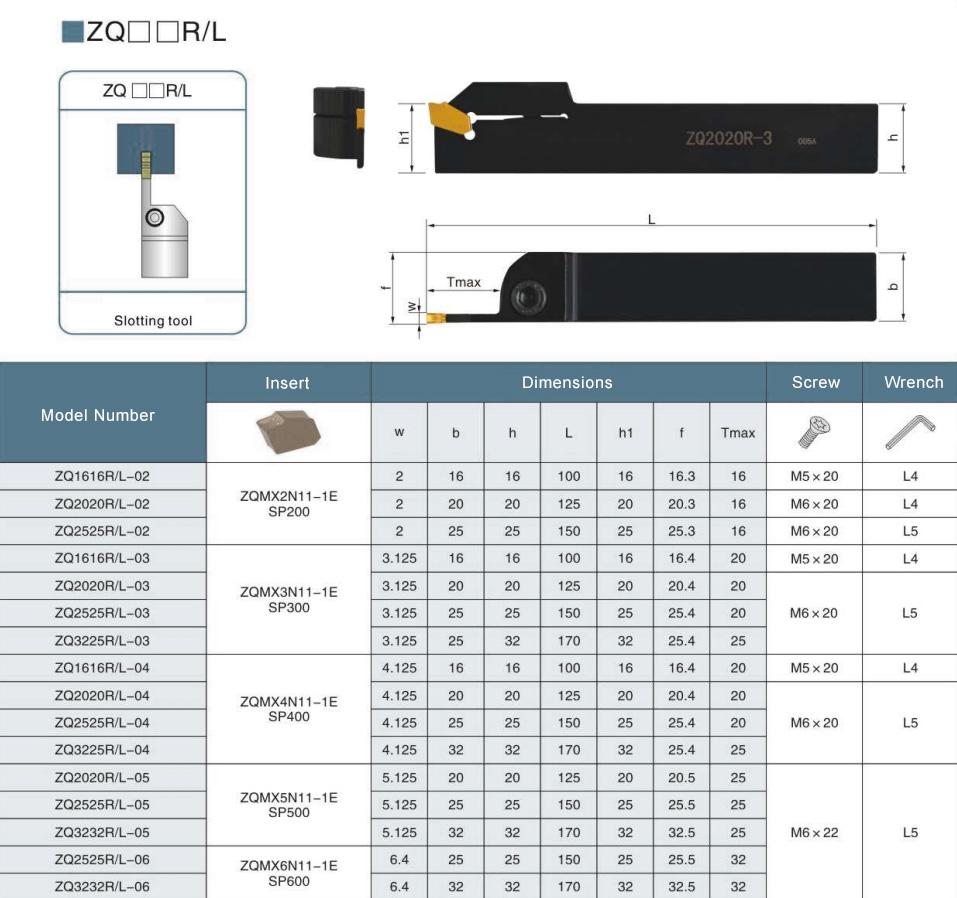 ZQ-Stechhalter-Einstechhalter-Details