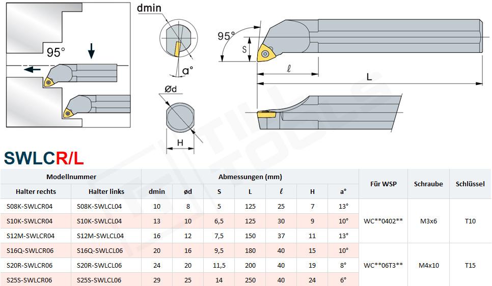 SWLCR-Bohrstange-Innendrehmeissel