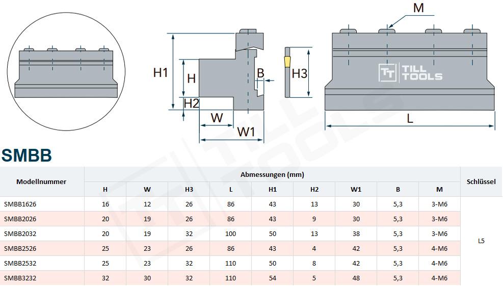 Spannblock-Abstechschwert-Details